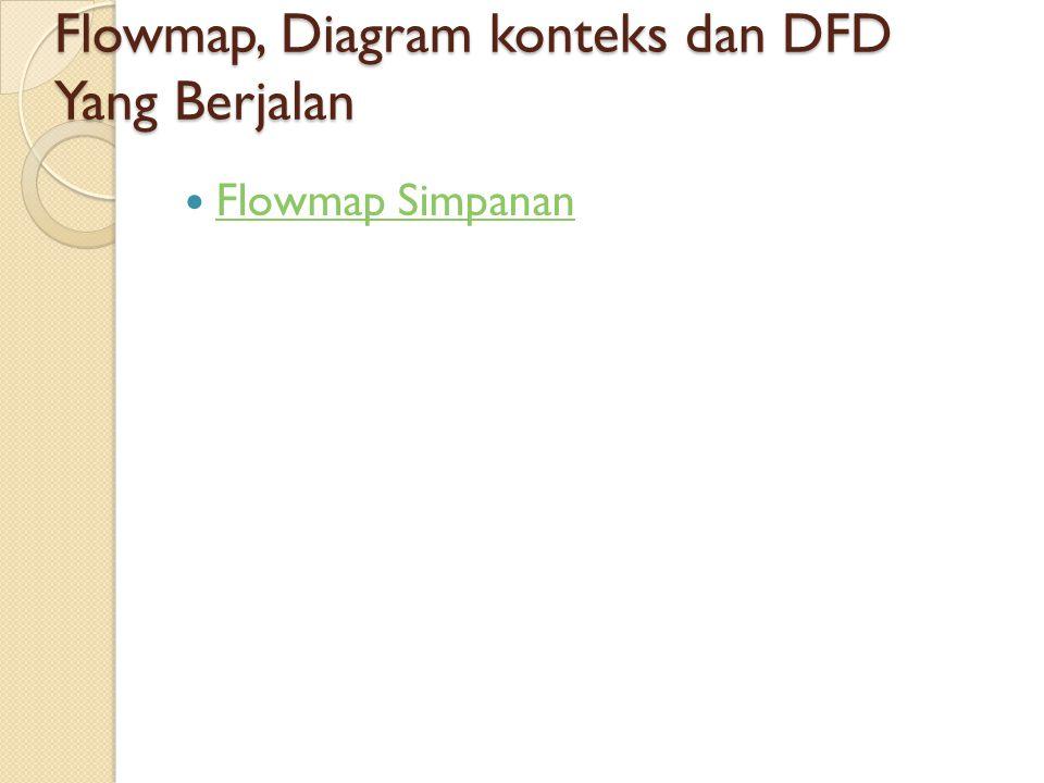 Flowmap, Diagram konteks dan DFD Yang Berjalan