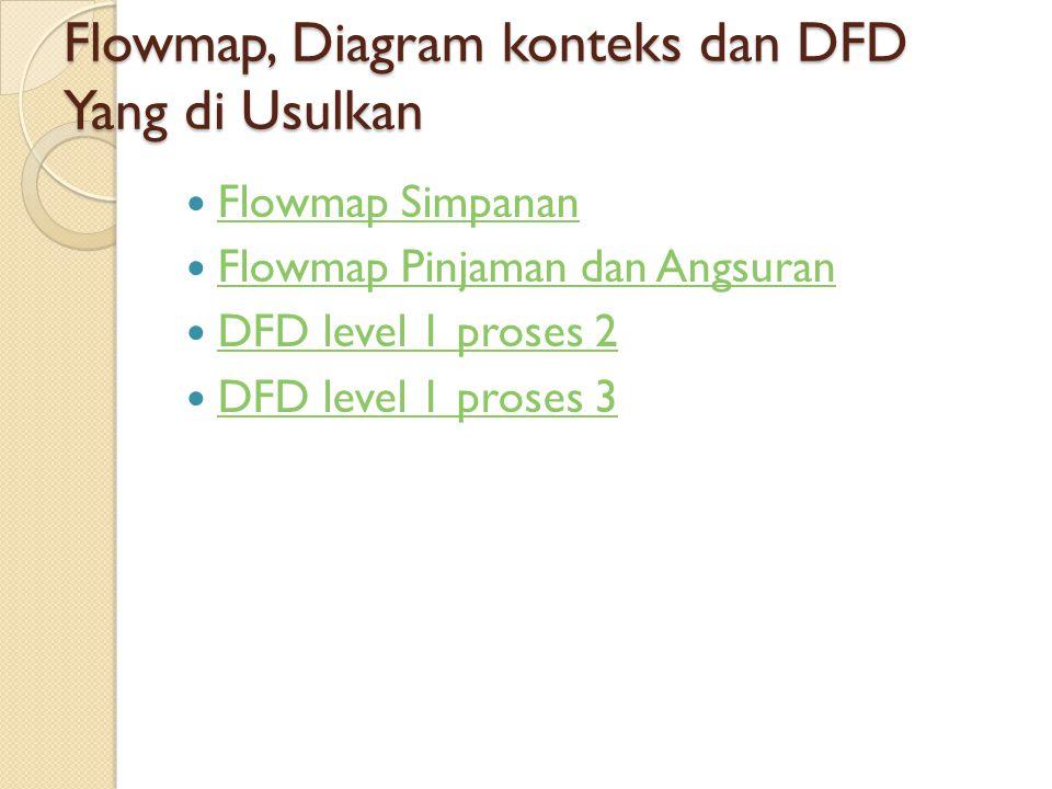 Flowmap, Diagram konteks dan DFD Yang di Usulkan