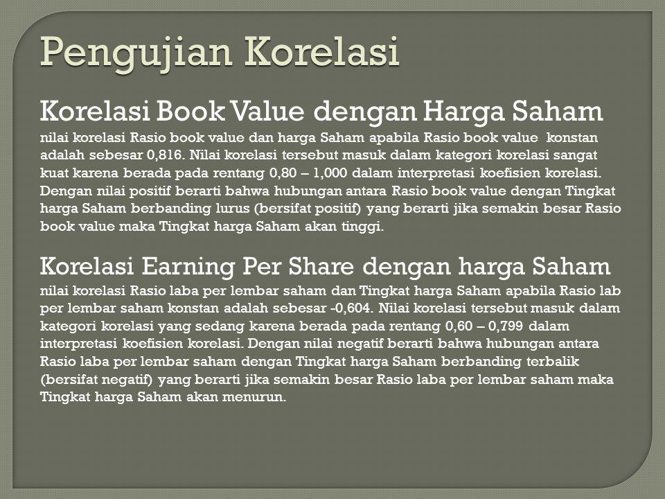 Pengujian Korelasi Korelasi Book Value dengan Harga Saham
