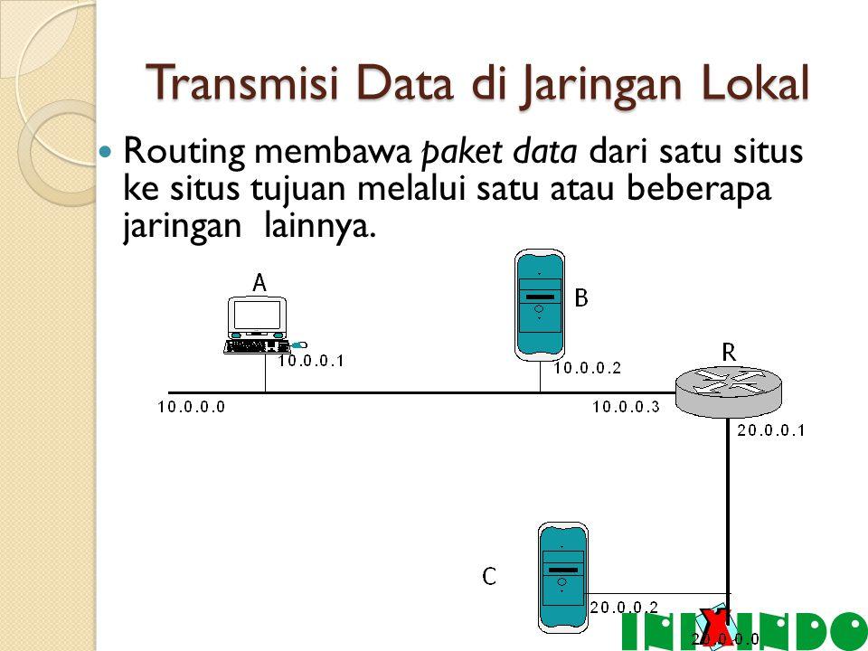 Transmisi Data di Jaringan Lokal