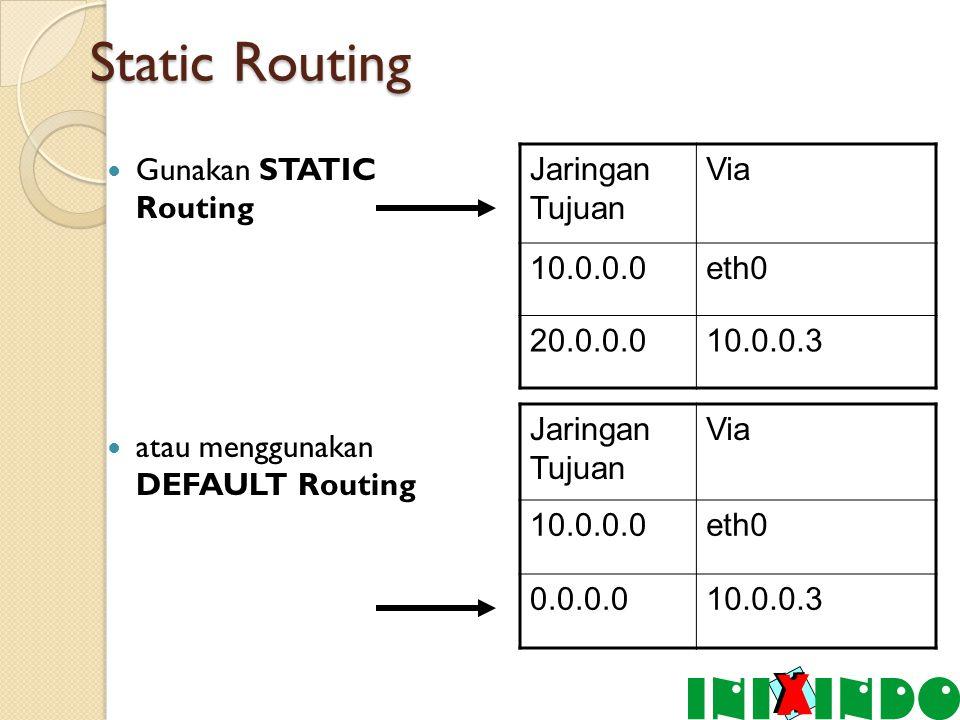 Static Routing Gunakan STATIC Routing atau menggunakan DEFAULT Routing