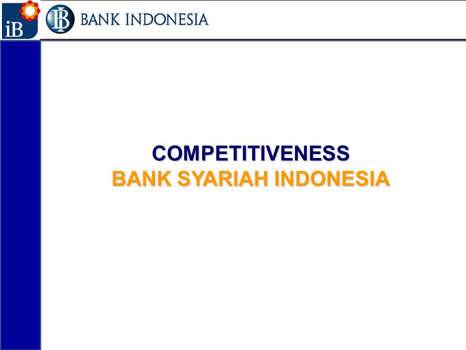 BANK SYARIAH INDONESIA