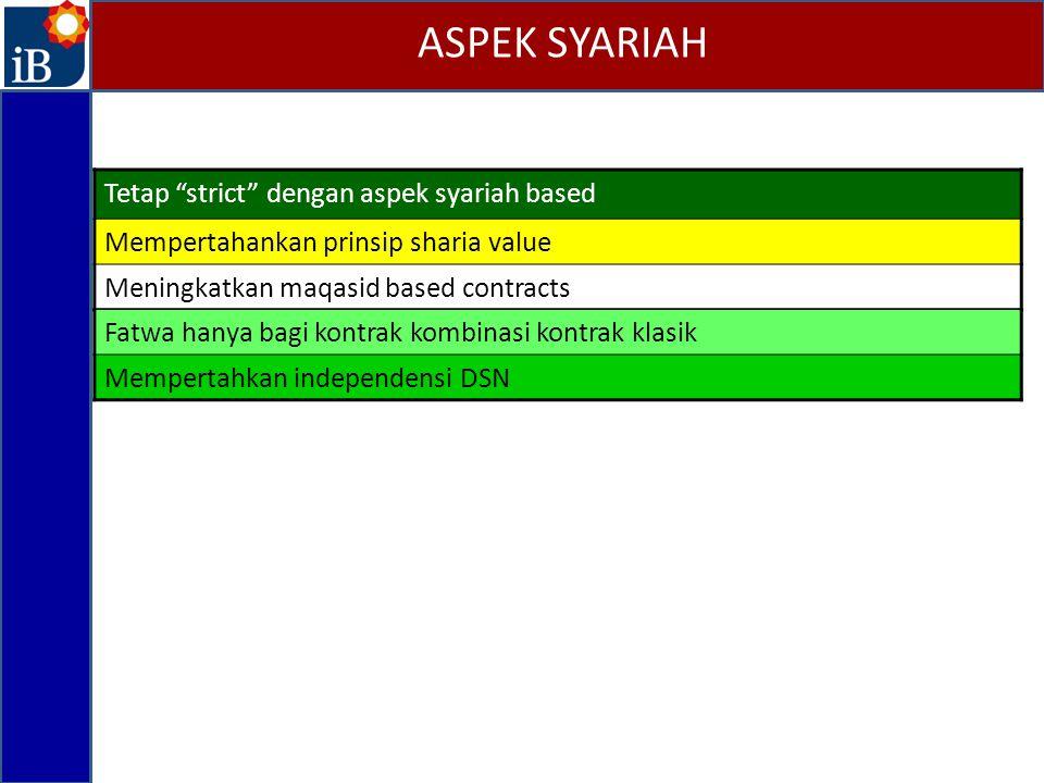 ASPEK SYARIAH Tetap strict dengan aspek syariah based