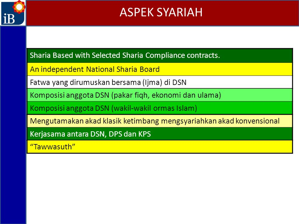 ASPEK SYARIAH Sharia Based with Selected Sharia Compliance contracts.