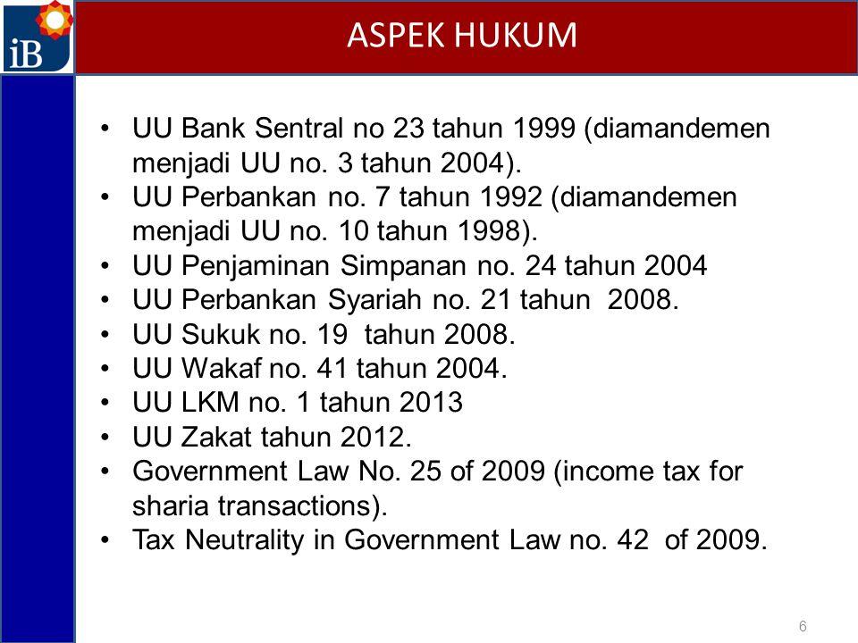ASPEK HUKUM UU Bank Sentral no 23 tahun 1999 (diamandemen menjadi UU no. 3 tahun 2004).