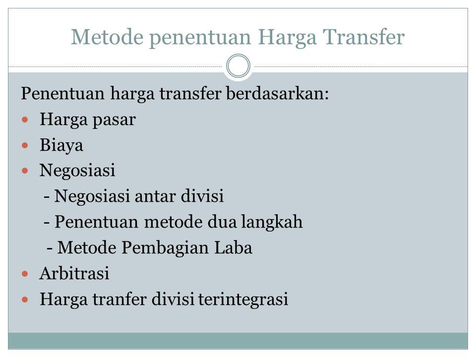 Metode penentuan Harga Transfer