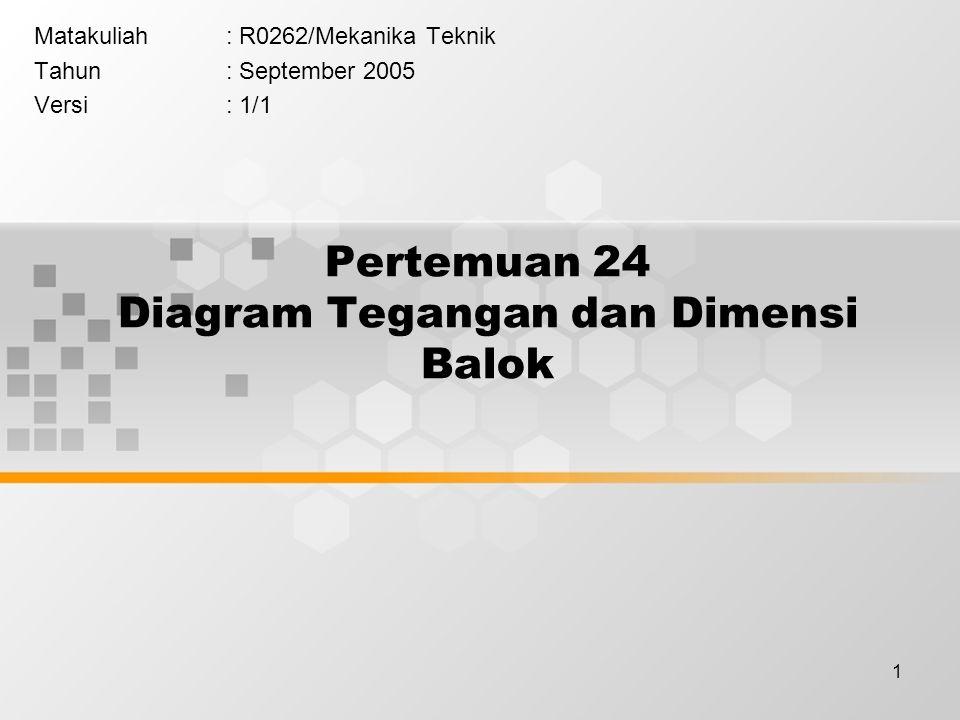Pertemuan 24 Diagram Tegangan dan Dimensi Balok
