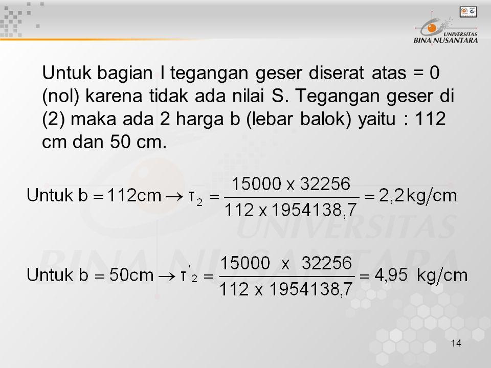Untuk bagian I tegangan geser diserat atas = 0 (nol) karena tidak ada nilai S.