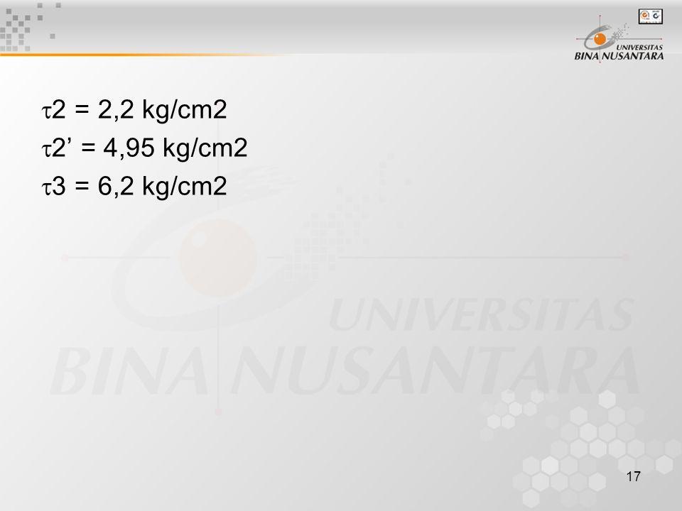 2 = 2,2 kg/cm2 2' = 4,95 kg/cm2 3 = 6,2 kg/cm2