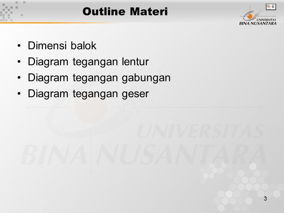 Outline Materi Dimensi balok. Diagram tegangan lentur.