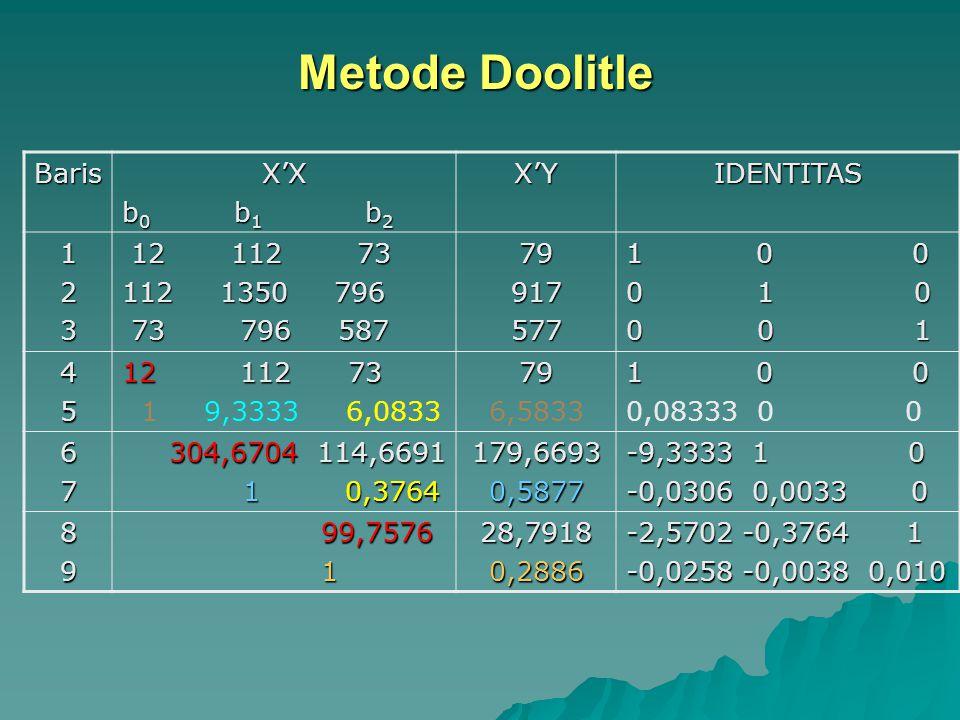 Metode Doolitle Baris X'X b0 b1 b2 X'Y IDENTITAS 1 2 3 12 112 73