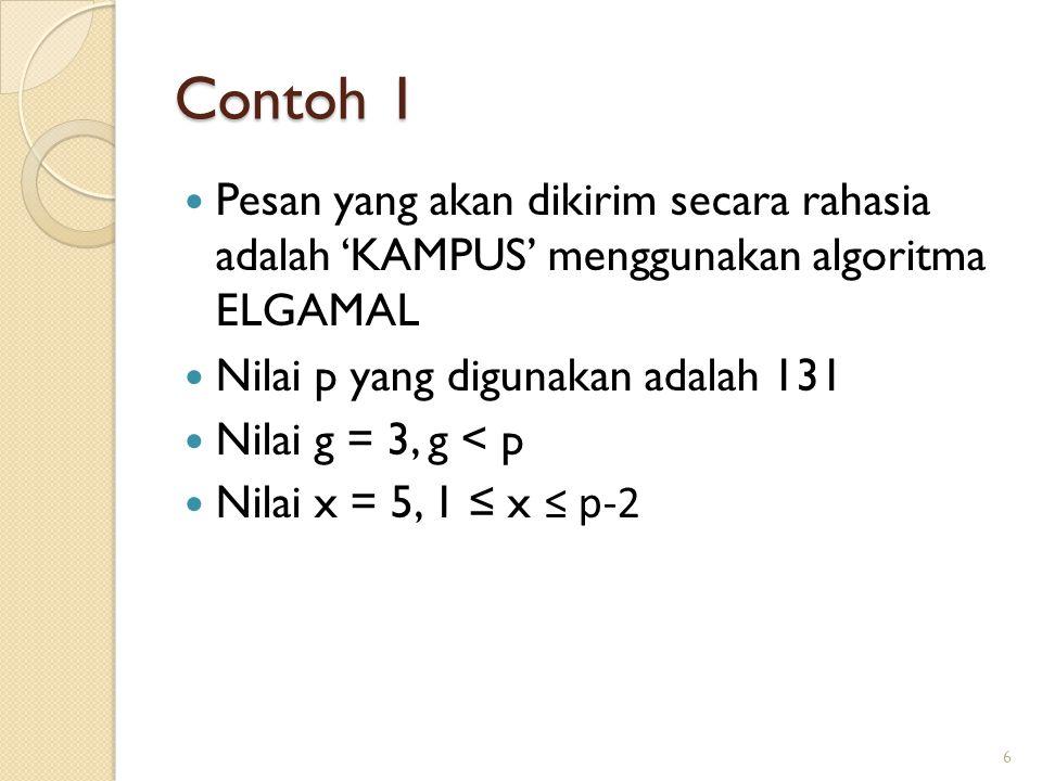 Contoh 1 Pesan yang akan dikirim secara rahasia adalah 'KAMPUS' menggunakan algoritma ELGAMAL. Nilai p yang digunakan adalah 131.