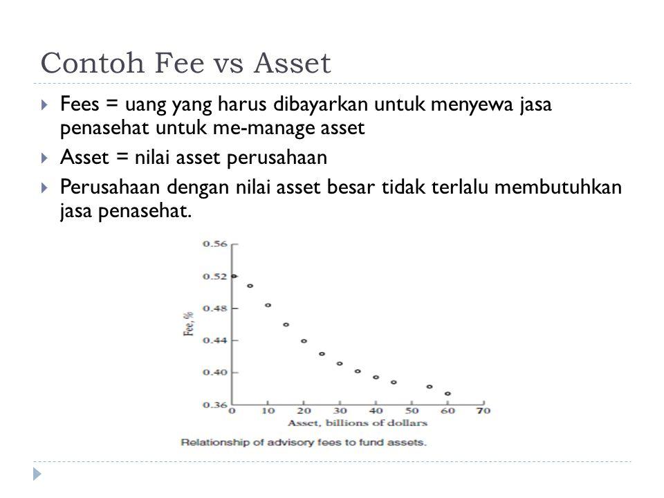 Contoh Fee vs Asset Fees = uang yang harus dibayarkan untuk menyewa jasa penasehat untuk me-manage asset.