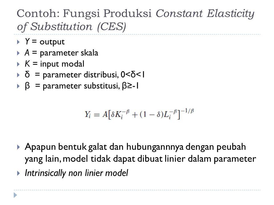 Contoh: Fungsi Produksi Constant Elasticity of Substitution (CES)