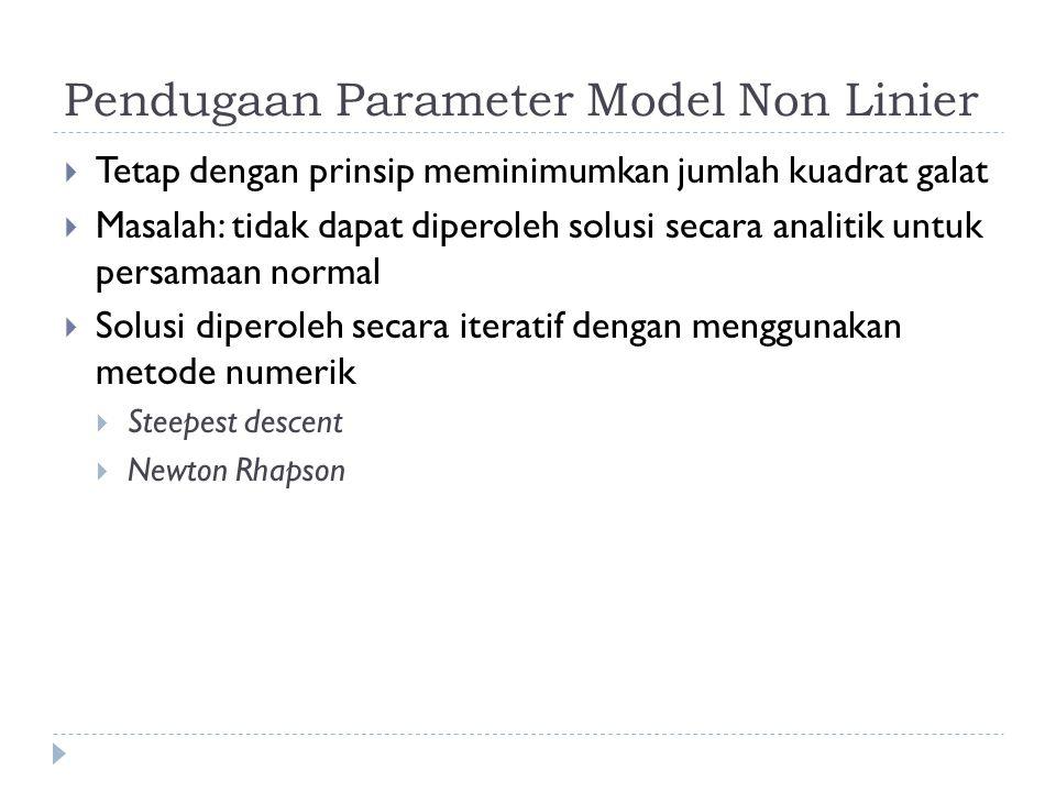 Pendugaan Parameter Model Non Linier