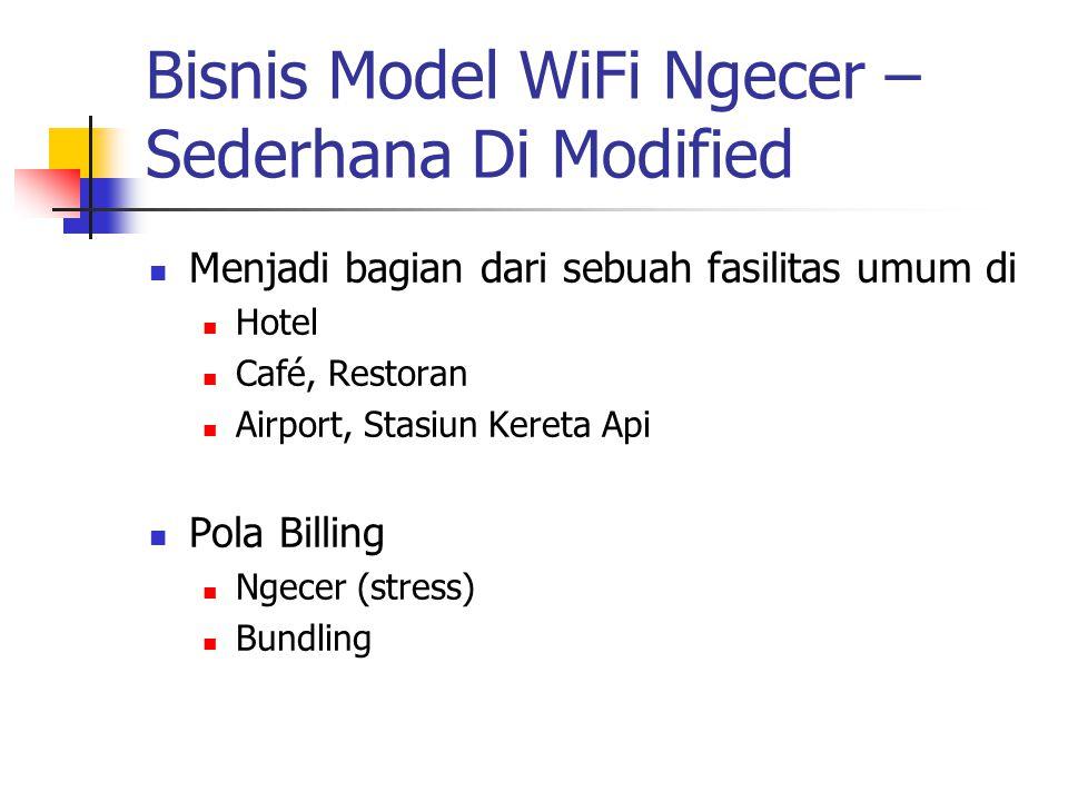 Bisnis Model WiFi Ngecer – Sederhana Di Modified