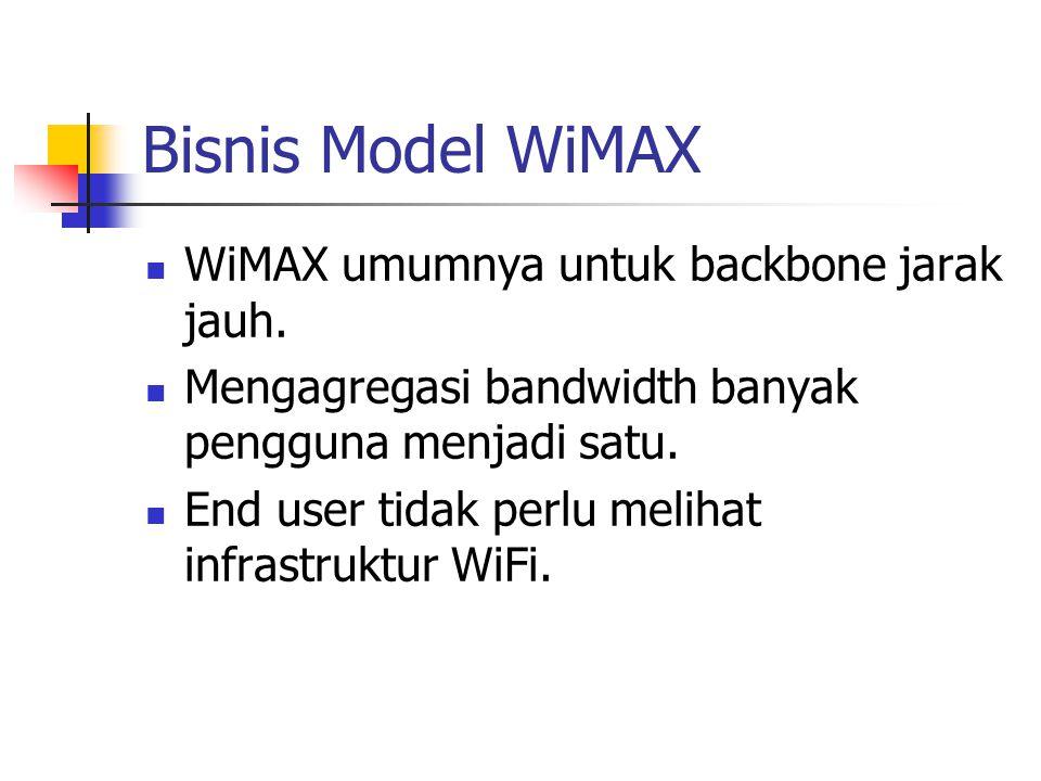 Bisnis Model WiMAX WiMAX umumnya untuk backbone jarak jauh.