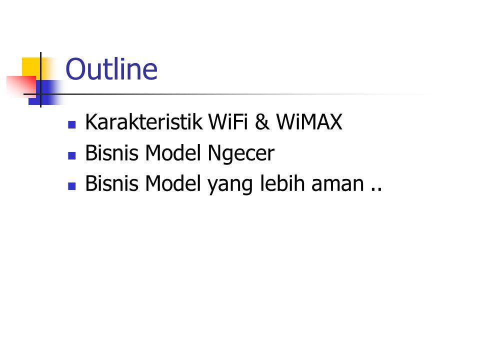 Outline Karakteristik WiFi & WiMAX Bisnis Model Ngecer
