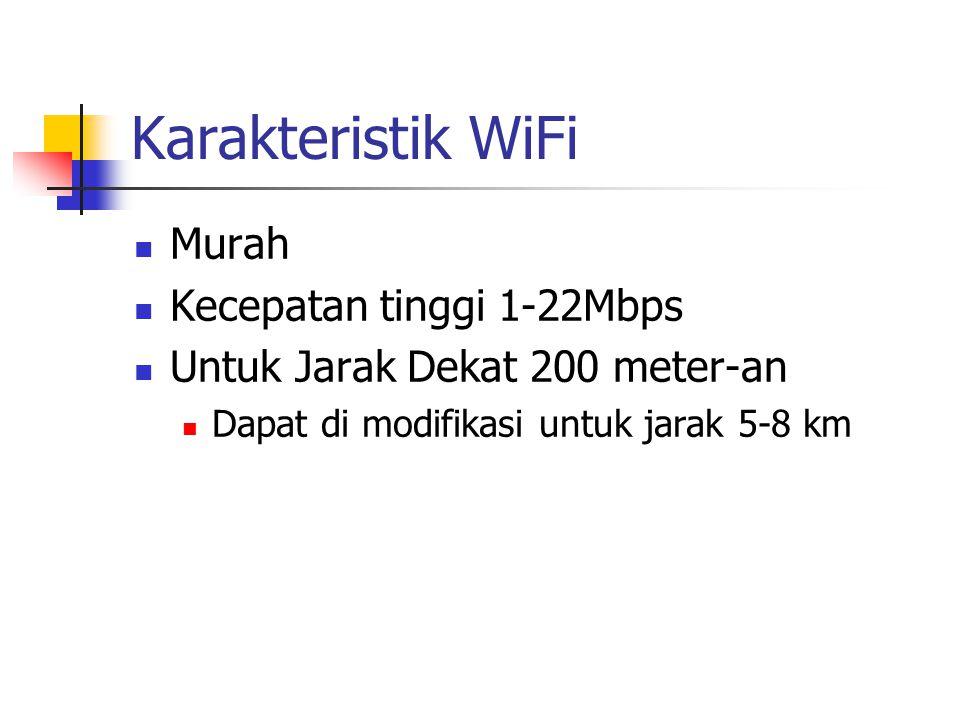 Karakteristik WiFi Murah Kecepatan tinggi 1-22Mbps