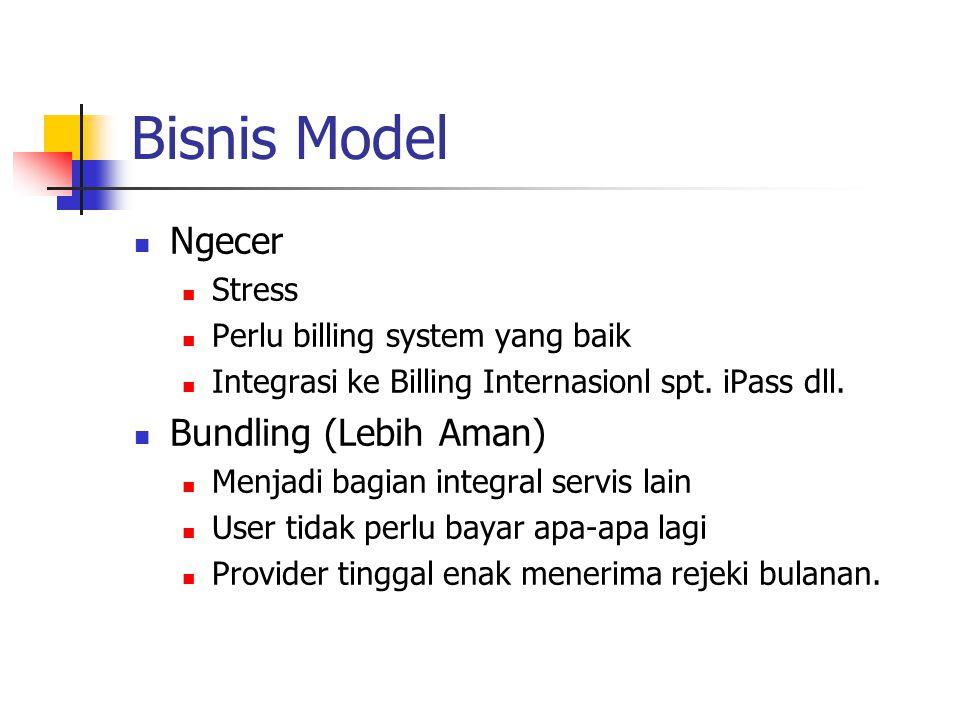 Bisnis Model Ngecer Bundling (Lebih Aman) Stress