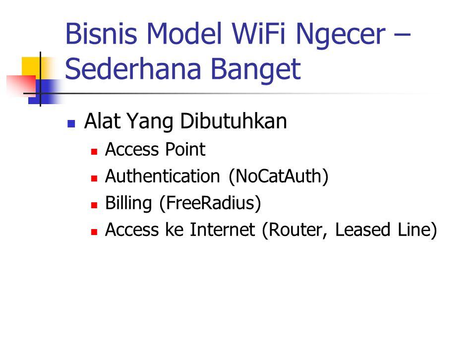 Bisnis Model WiFi Ngecer – Sederhana Banget