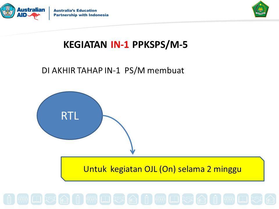 RTL KEGIATAN IN-1 PPKSPS/M-5 DI AKHIR TAHAP IN-1 PS/M membuat