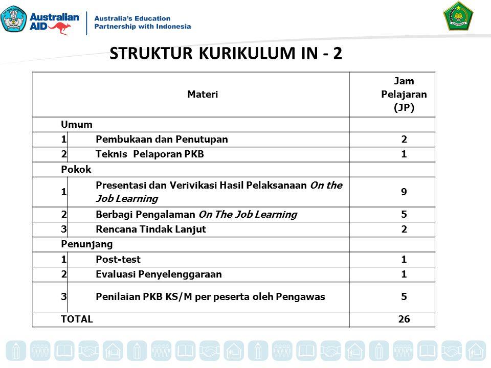 STRUKTUR KURIKULUM IN - 2