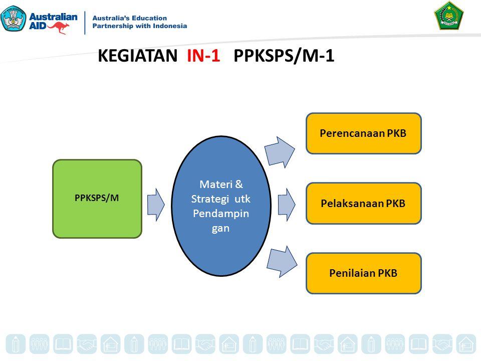 KEGIATAN IN-1 PPKSPS/M-1