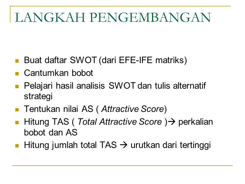 LANGKAH PENGEMBANGAN Buat daftar SWOT (dari EFE-IFE matriks)