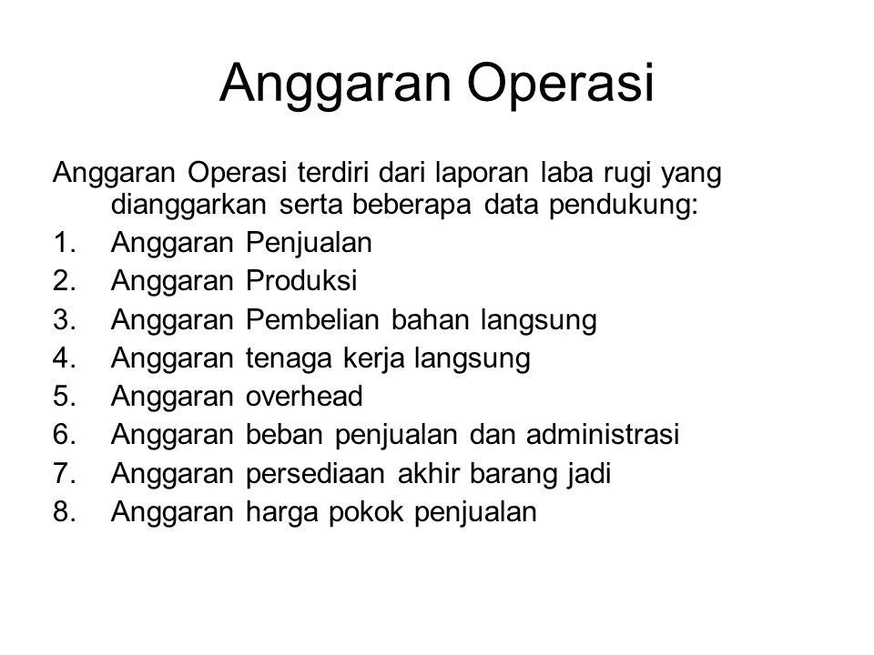 Anggaran Operasi Anggaran Operasi terdiri dari laporan laba rugi yang dianggarkan serta beberapa data pendukung: