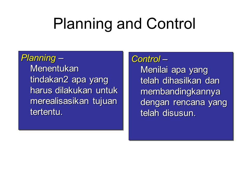 Planning and Control Planning – Menentukan tindakan2 apa yang harus dilakukan untuk merealisasikan tujuan tertentu.