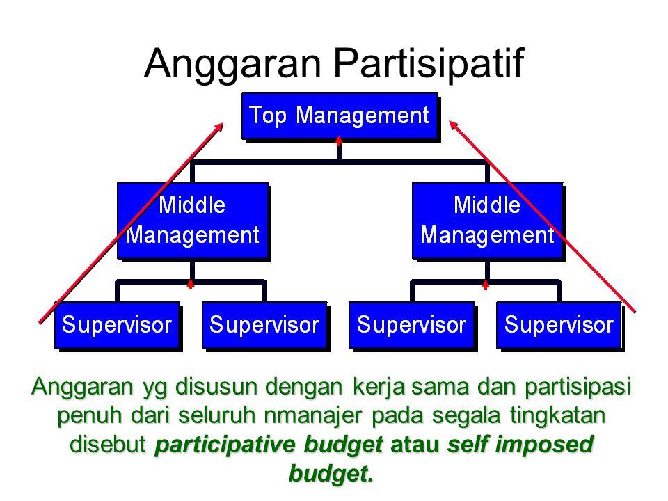 Anggaran Partisipatif