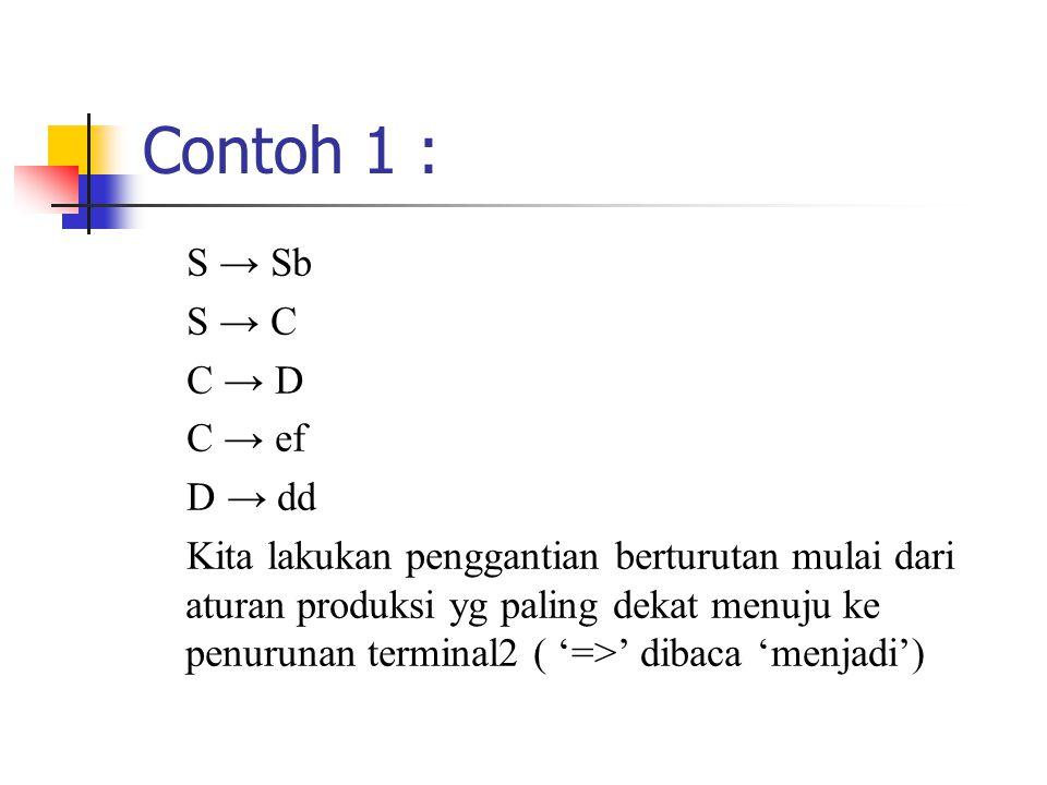 Contoh 1 : S → Sb S → C C → D C → ef D → dd