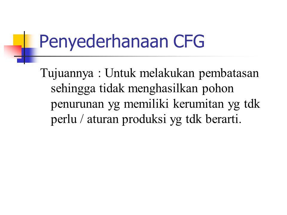 Penyederhanaan CFG