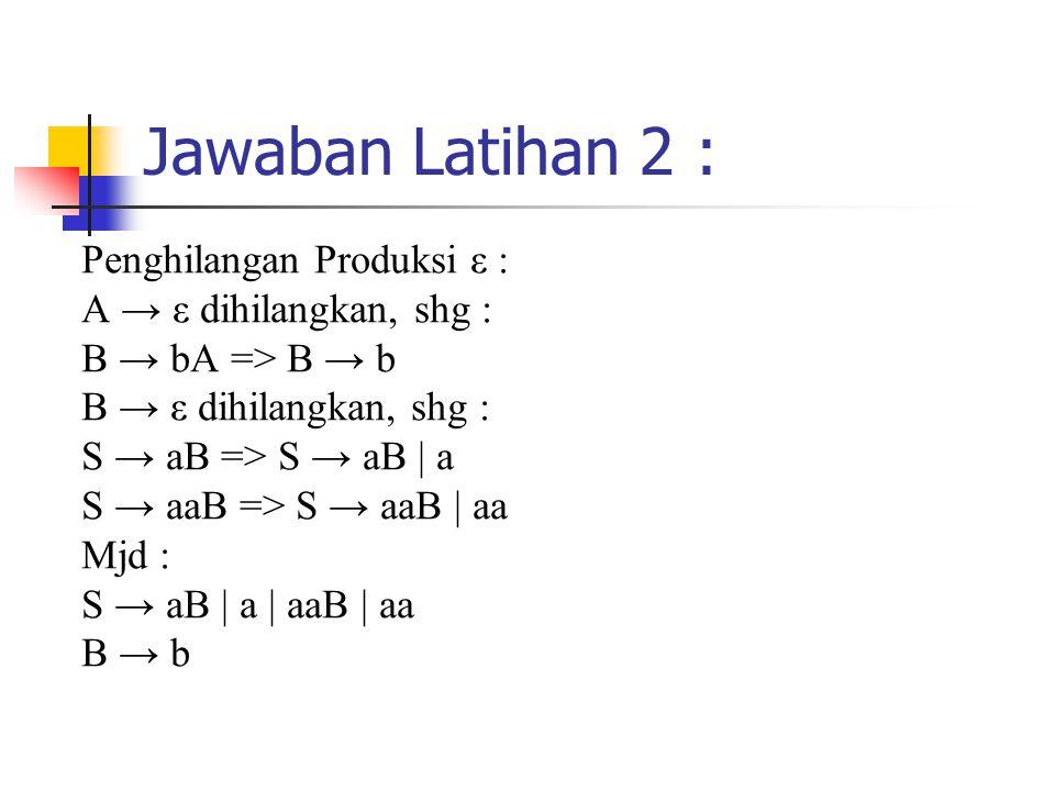 Jawaban Latihan 2 : Penghilangan Produksi ε : A → ε dihilangkan, shg :