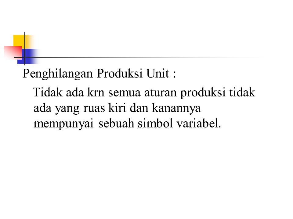 Penghilangan Produksi Unit :