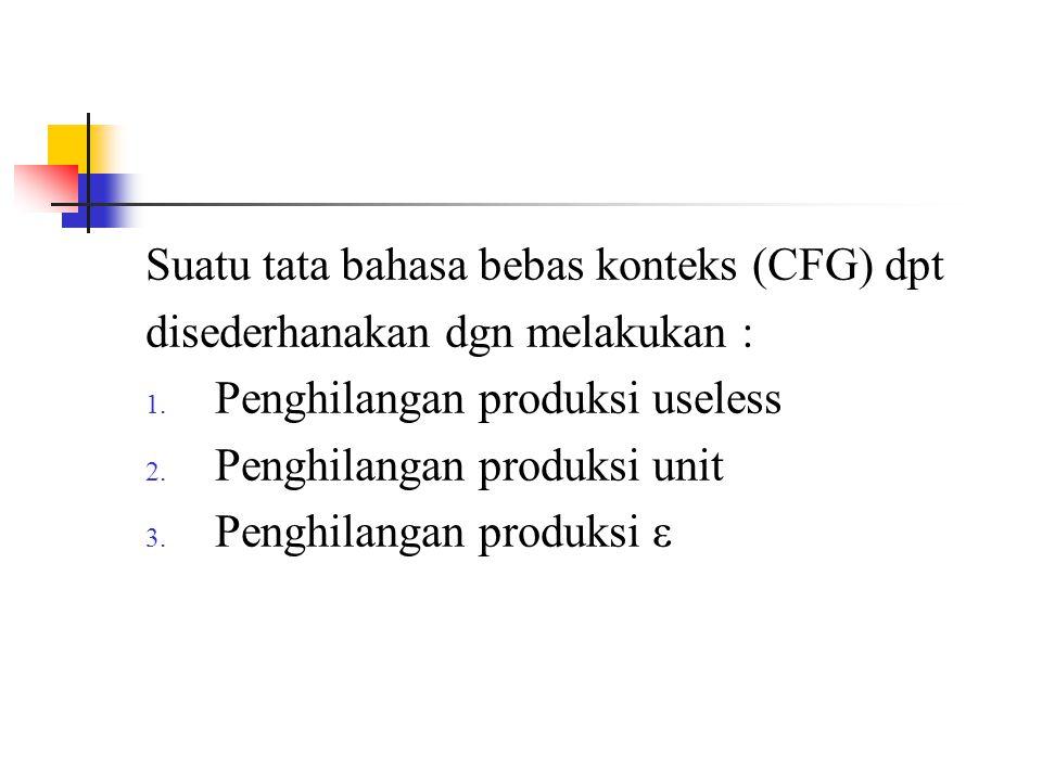 Suatu tata bahasa bebas konteks (CFG) dpt