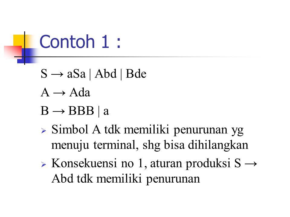 Contoh 1 : S → aSa | Abd | Bde A → Ada B → BBB | a