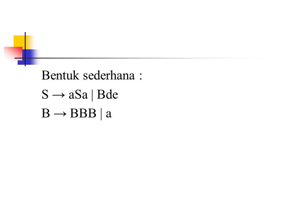 Bentuk sederhana : S → aSa | Bde B → BBB | a