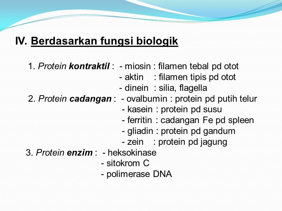 IV. Berdasarkan fungsi biologik