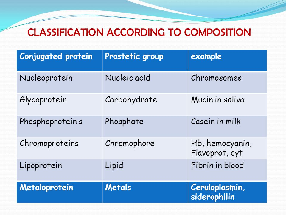 CLASSIFICATION ACCORDING TO COMPOSITION