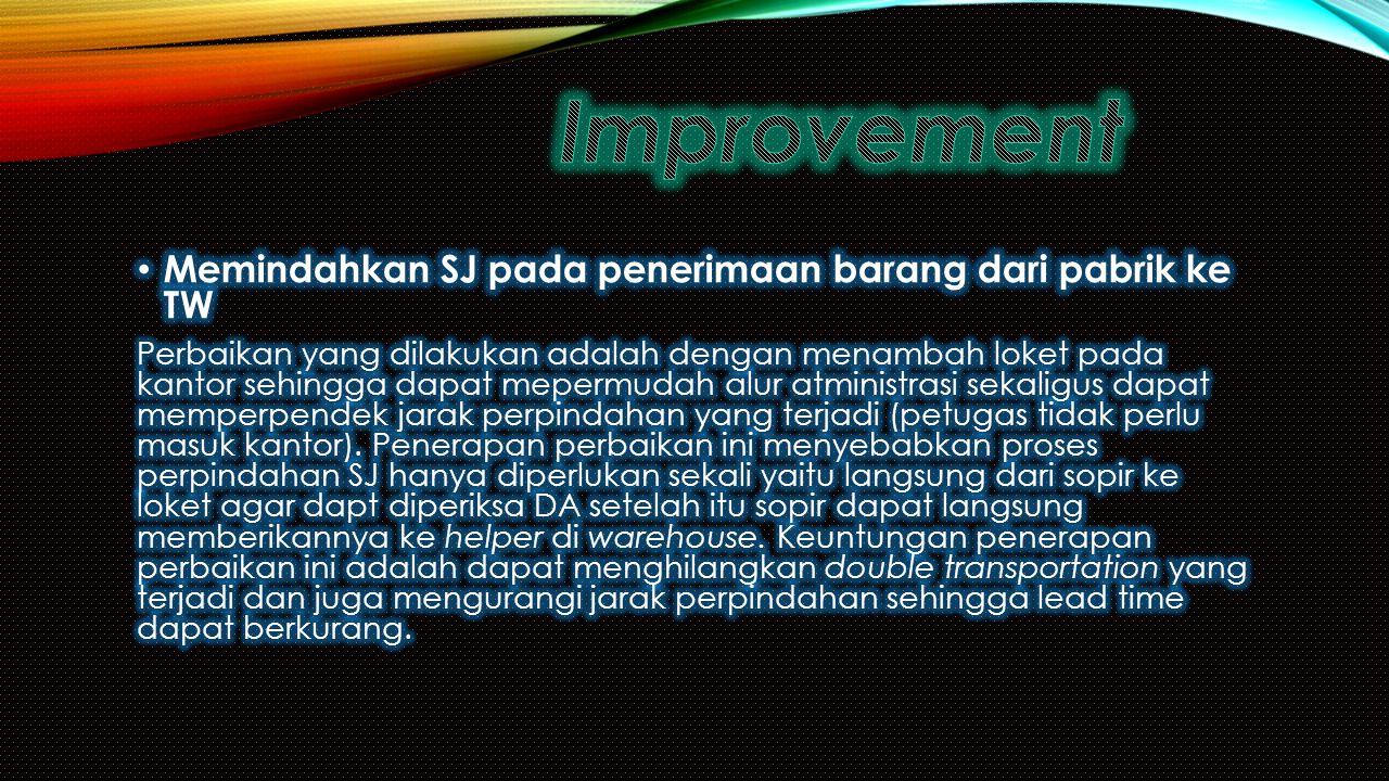 Improvement Memindahkan SJ pada penerimaan barang dari pabrik ke TW