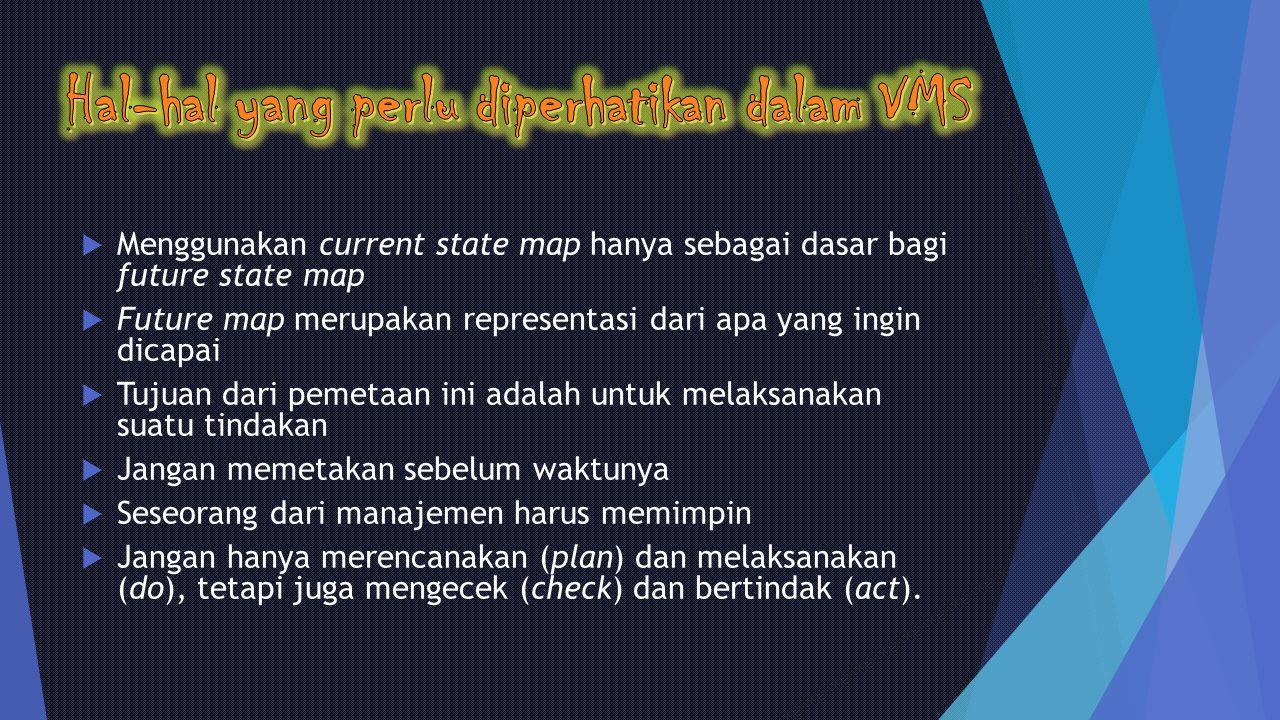 Hal-hal yang perlu diperhatikan dalam VMS