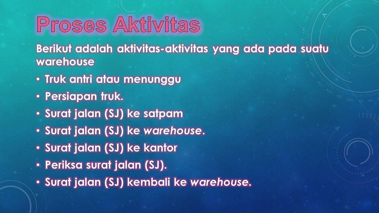 Proses Aktivitas Berikut adalah aktivitas-aktivitas yang ada pada suatu warehouse. Truk antri atau menunggu.
