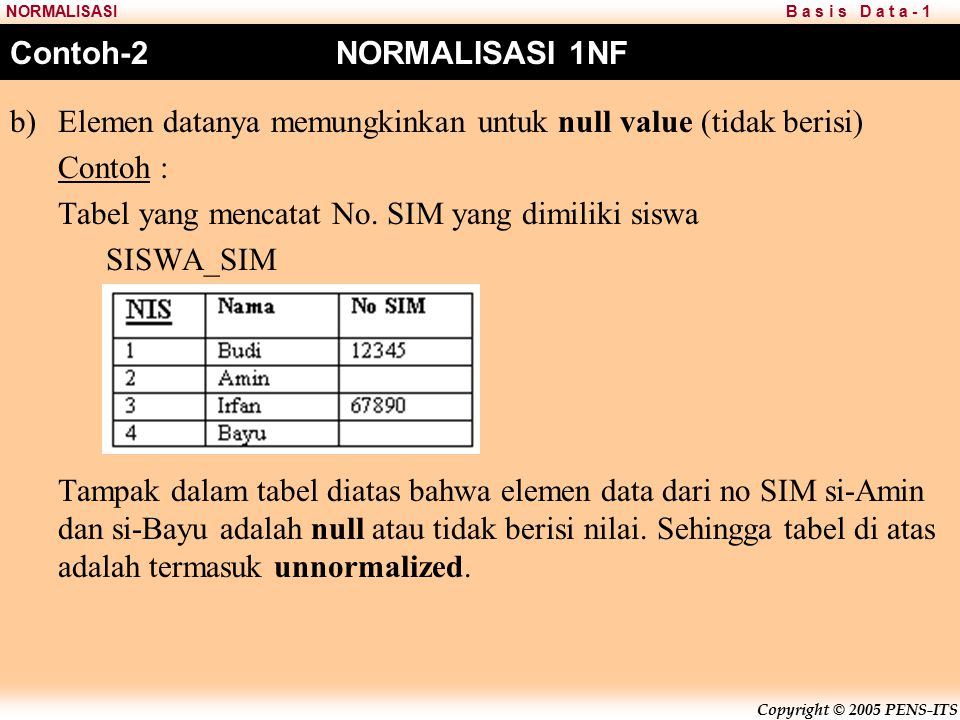 Contoh-2 NORMALISASI 1NF