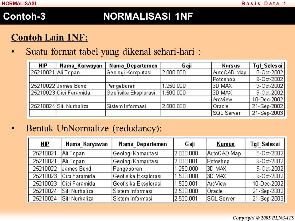 Contoh-3 NORMALISASI 1NF