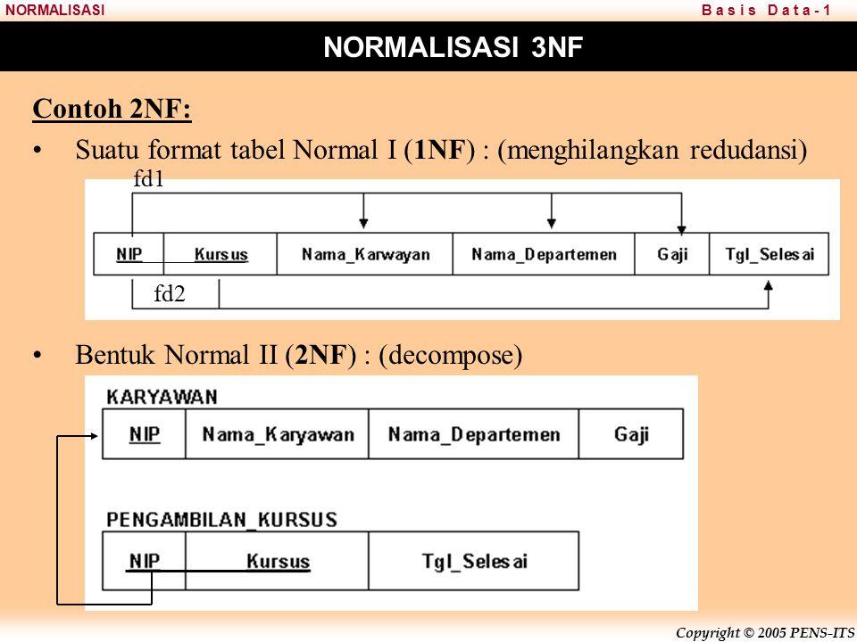 Suatu format tabel Normal I (1NF) : (menghilangkan redudansi)