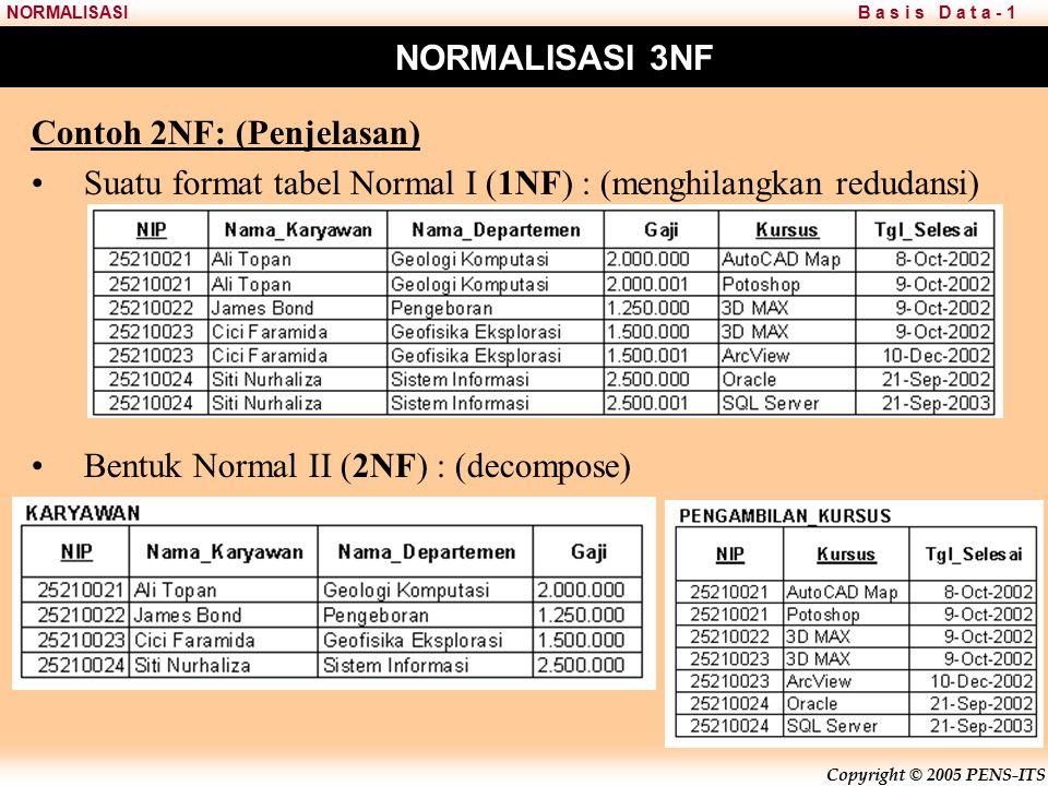 Contoh 2NF: (Penjelasan)
