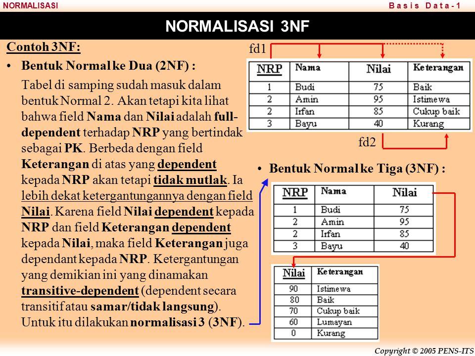 NORMALISASI 3NF Contoh 3NF: fd1 Bentuk Normal ke Dua (2NF) :