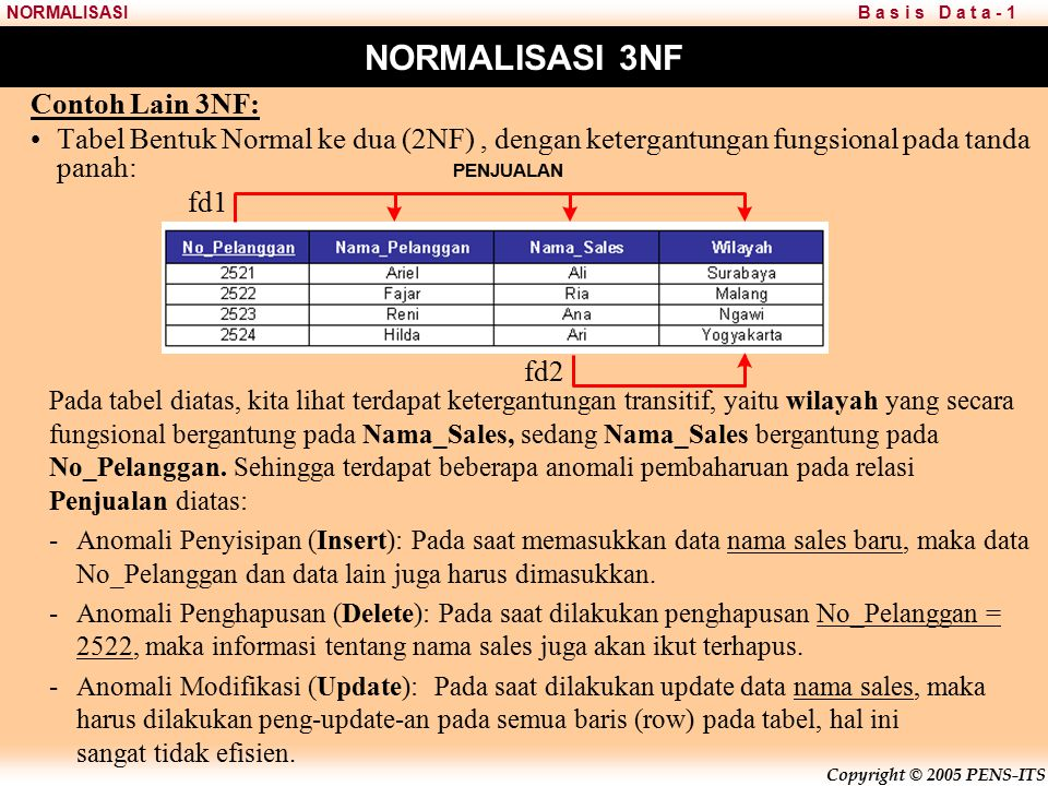NORMALISASI 3NF Contoh Lain 3NF: